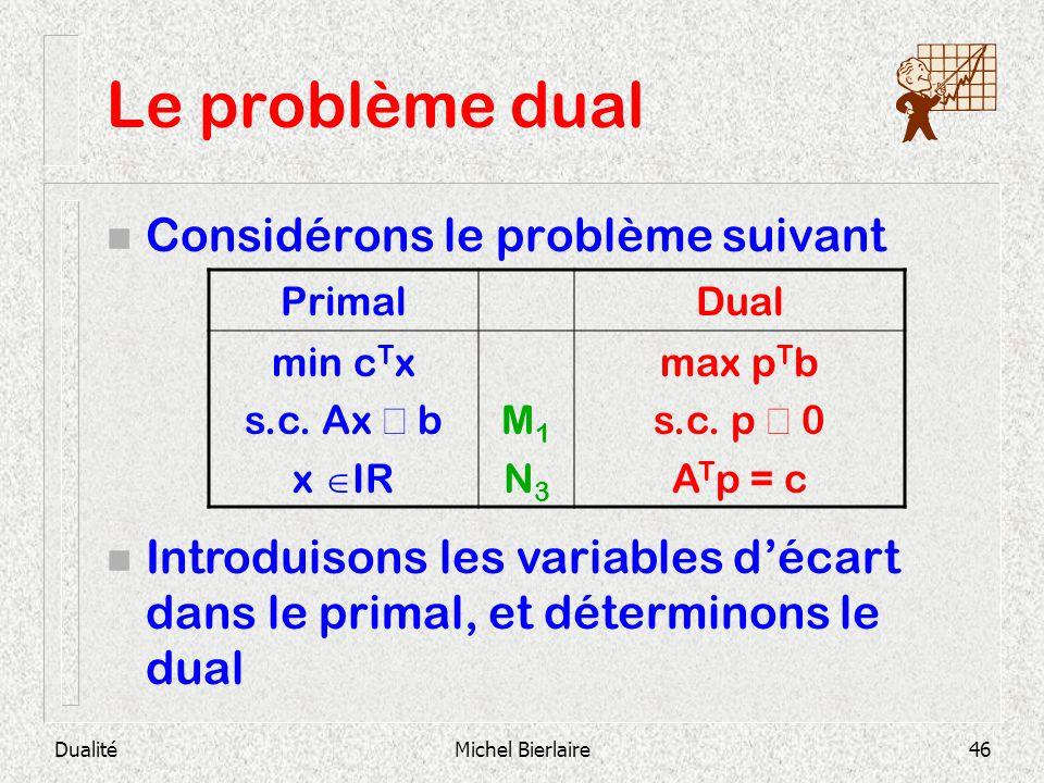 Le problème dual Considérons le problème suivant