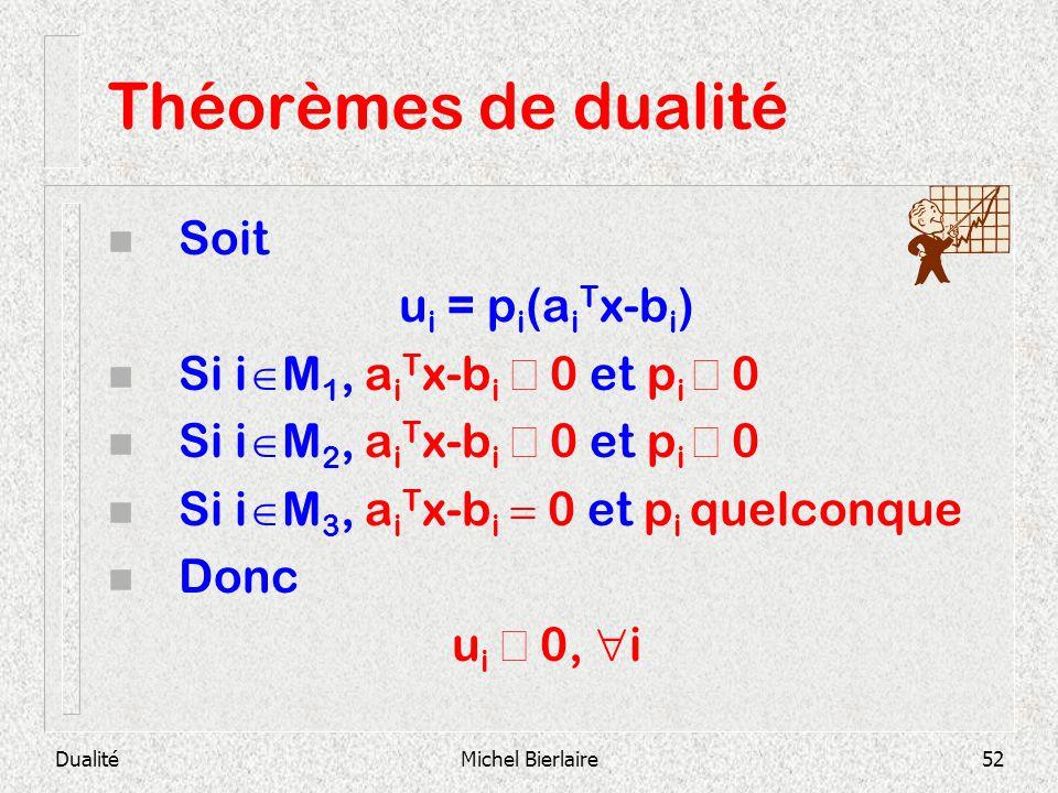 Théorèmes de dualité Soit ui = pi(aiTx-bi)