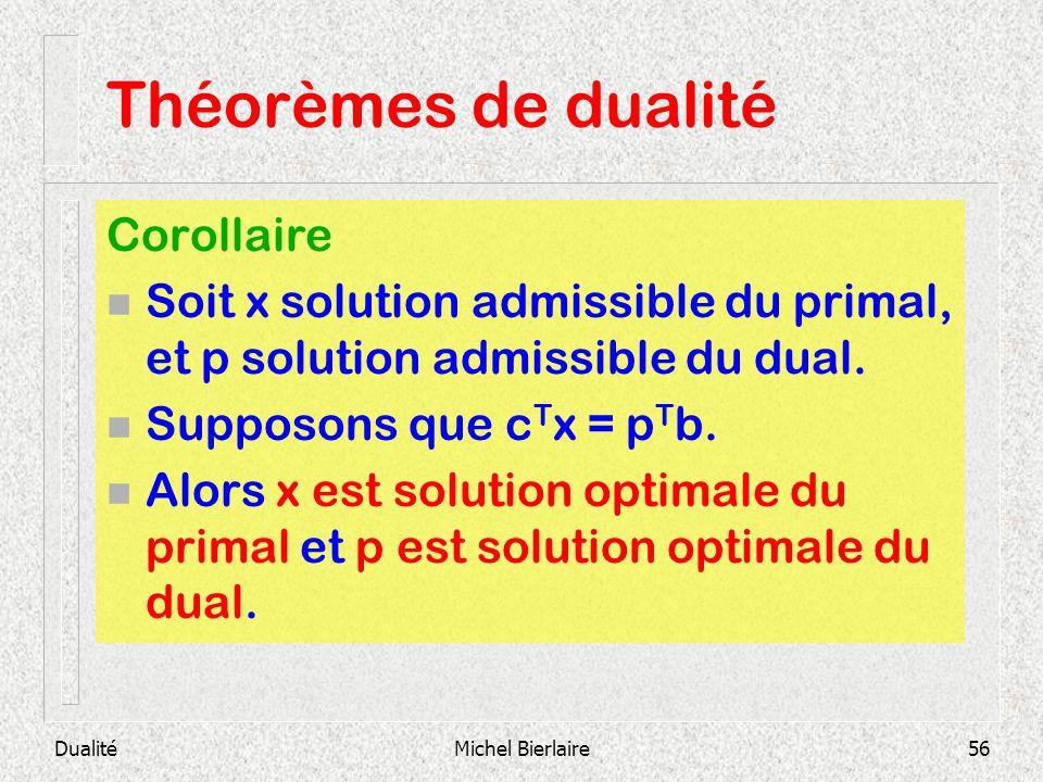 Théorèmes de dualité Corollaire
