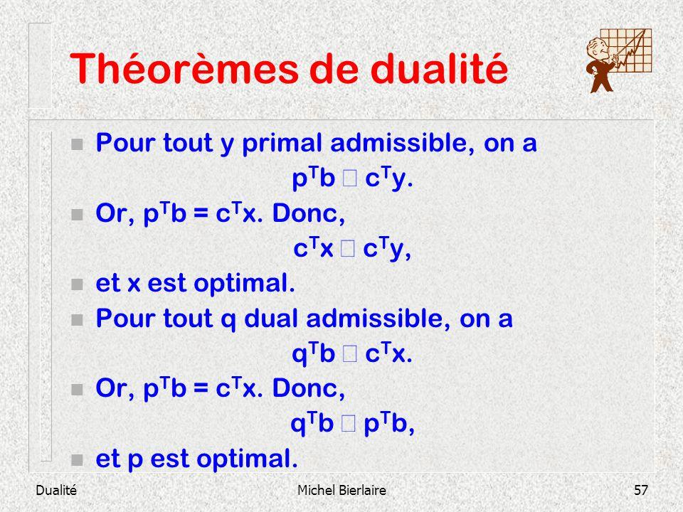 Théorèmes de dualité Pour tout y primal admissible, on a pTb £ cTy.