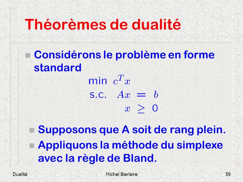 Théorèmes de dualité Considérons le problème en forme standard