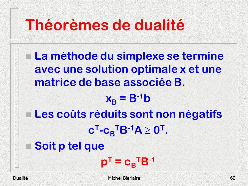 Théorèmes de dualité La méthode du simplexe se termine avec une solution optimale x et une matrice de base associée B.