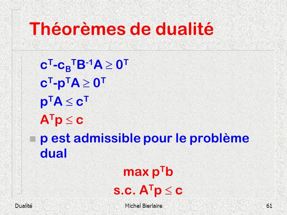 Théorèmes de dualité cT-cBTB-1A  0T cT-pTA  0T pTA  cT ATp  c