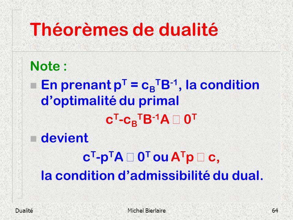 Théorèmes de dualité Note :