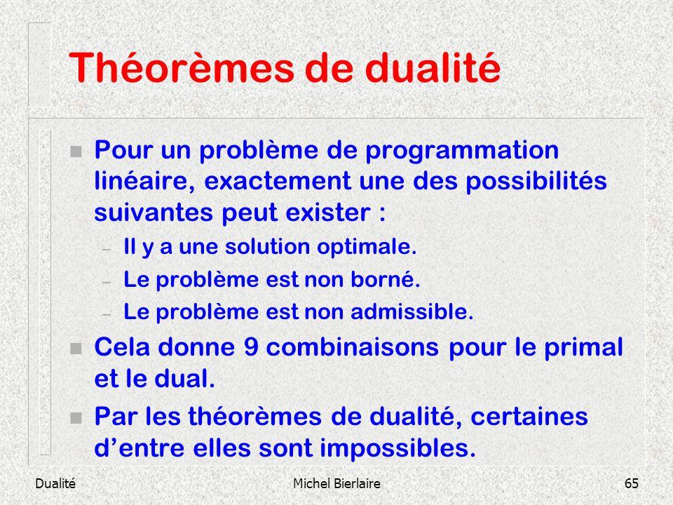 Théorèmes de dualité Pour un problème de programmation linéaire, exactement une des possibilités suivantes peut exister :