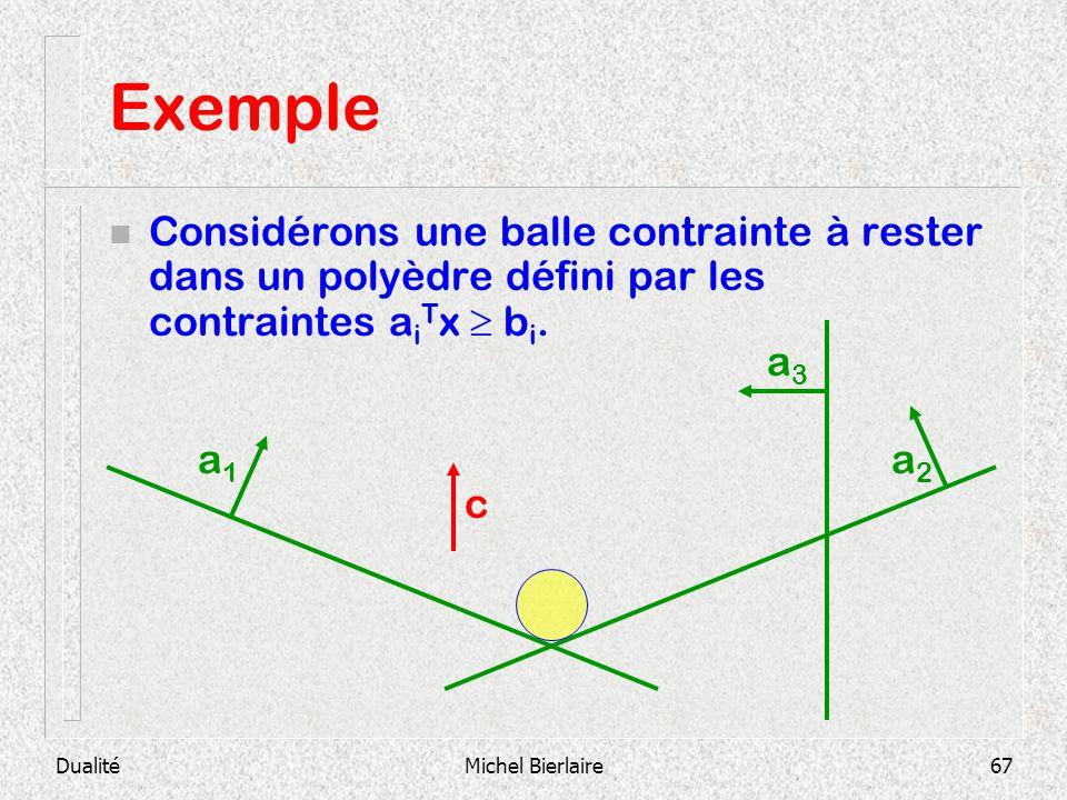 Exemple Considérons une balle contrainte à rester dans un polyèdre défini par les contraintes aiTx  bi.
