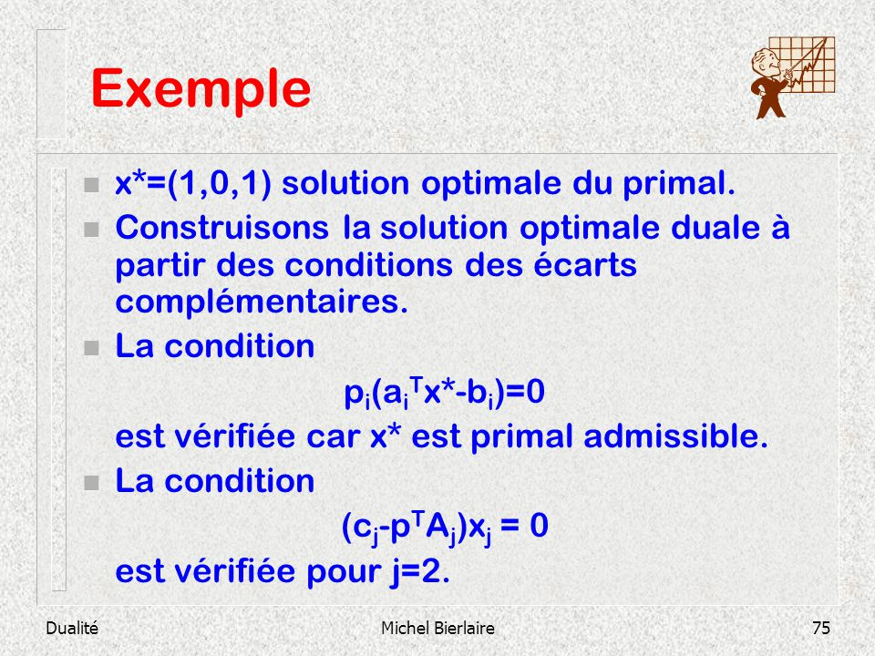 Exemple x*=(1,0,1) solution optimale du primal.