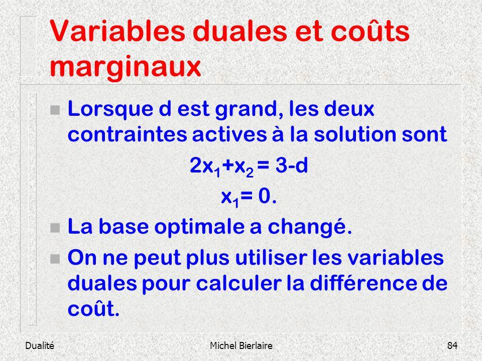 Variables duales et coûts marginaux