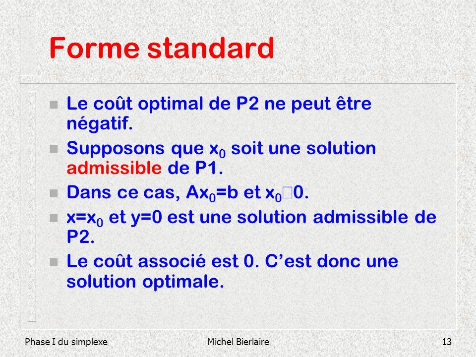 Forme standard Le coût optimal de P2 ne peut être négatif.