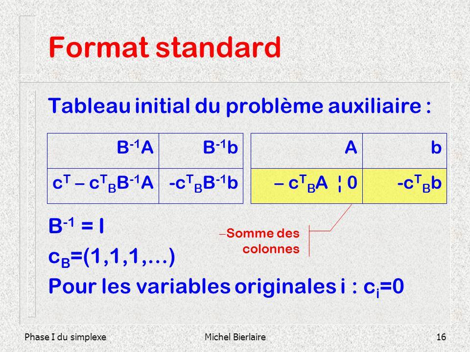 Format standard Tableau initial du problème auxiliaire : B-1 = I