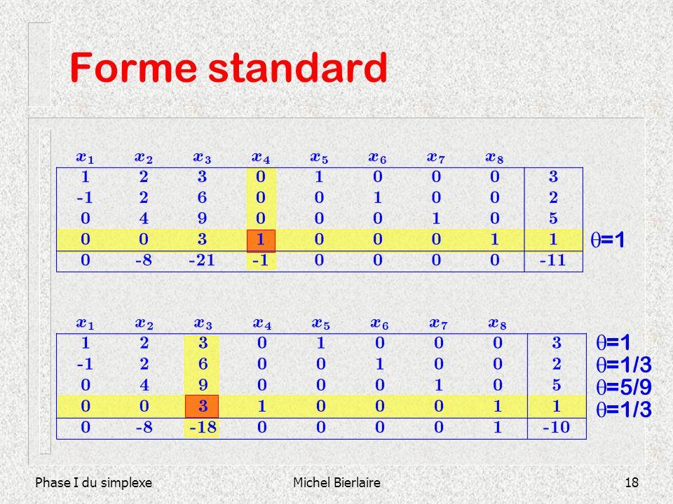 Forme standard =1 =1 =1/3 =5/9 =1/3 Phase I du simplexe