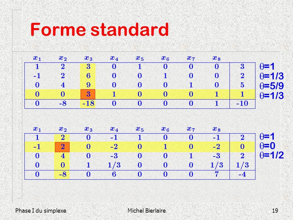 Forme standard =1 =1/3 =5/9 =1 =0 =1/2 Phase I du simplexe