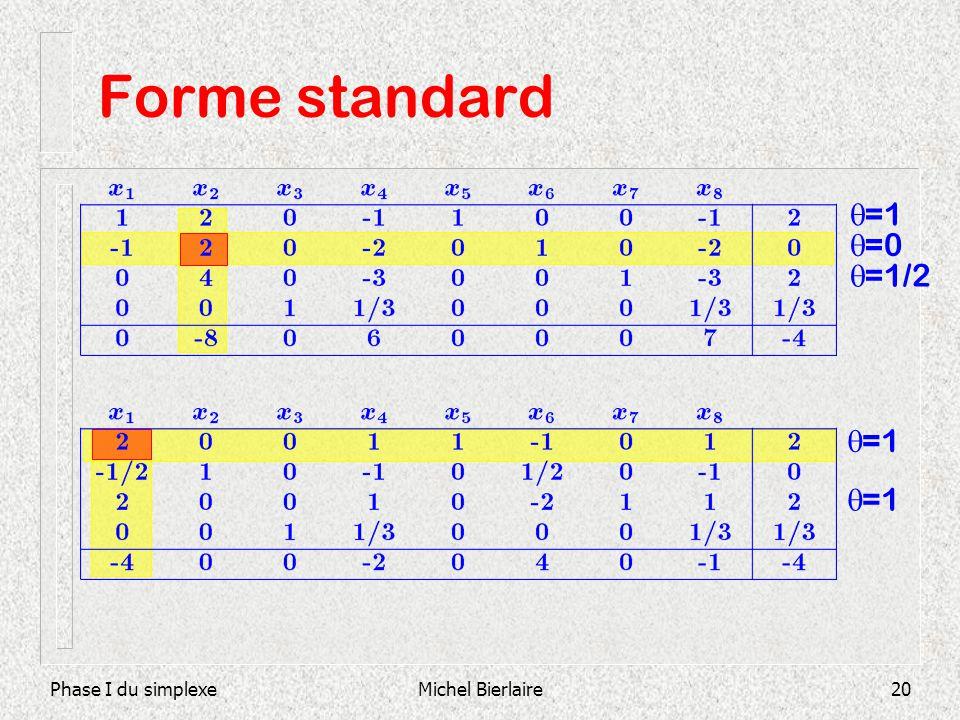 Forme standard =1 =0 =1/2 =1 =1 Phase I du simplexe