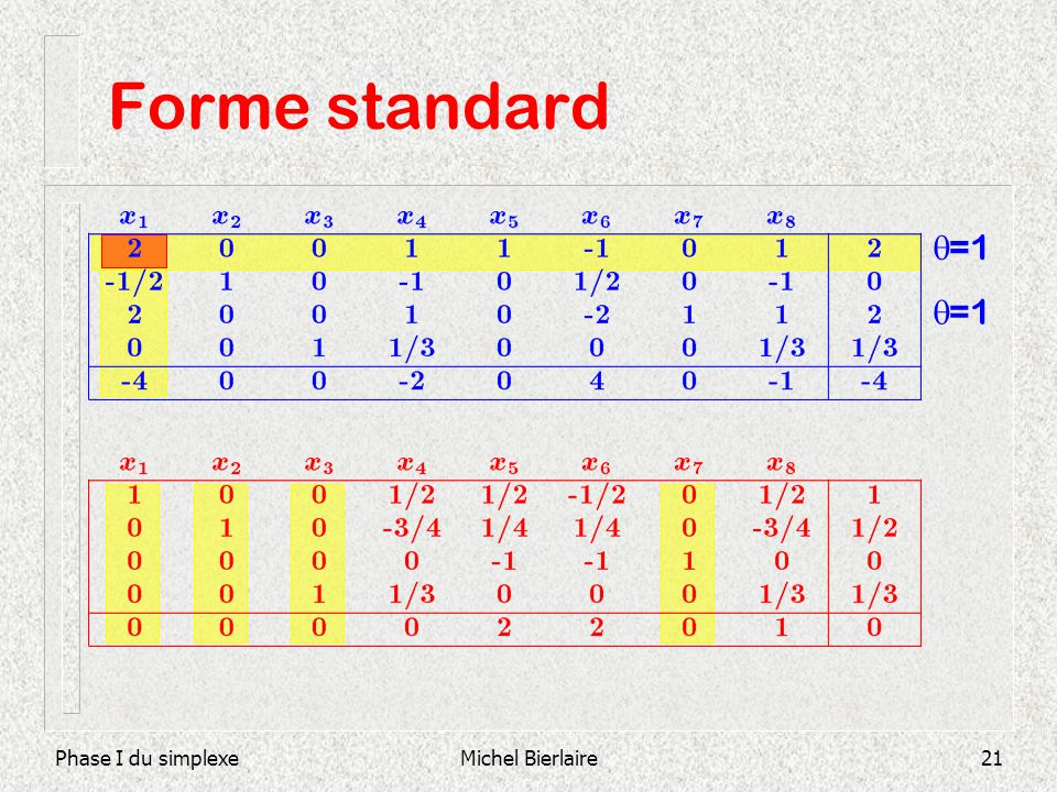 Forme standard =1 Phase I du simplexe Michel Bierlaire