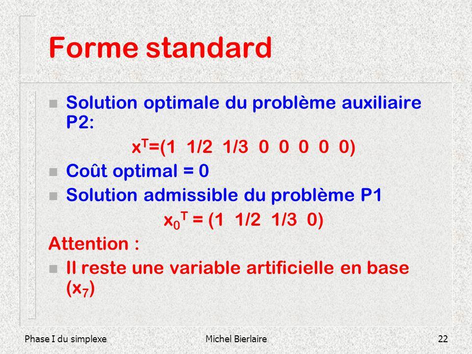 Forme standard Solution optimale du problème auxiliaire P2:
