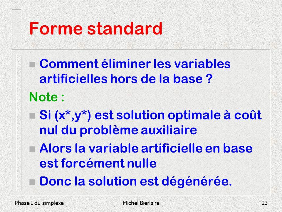 Forme standard Comment éliminer les variables artificielles hors de la base Note :