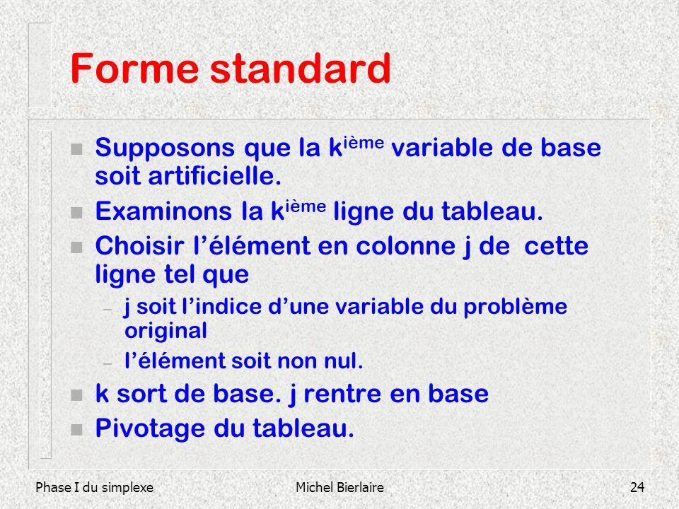 Forme standard Supposons que la kième variable de base soit artificielle. Examinons la kième ligne du tableau.