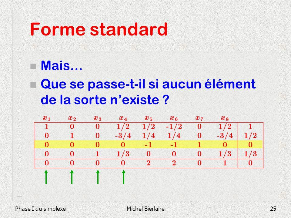 Forme standard Mais… Que se passe-t-il si aucun élément de la sorte n'existe Phase I du simplexe.