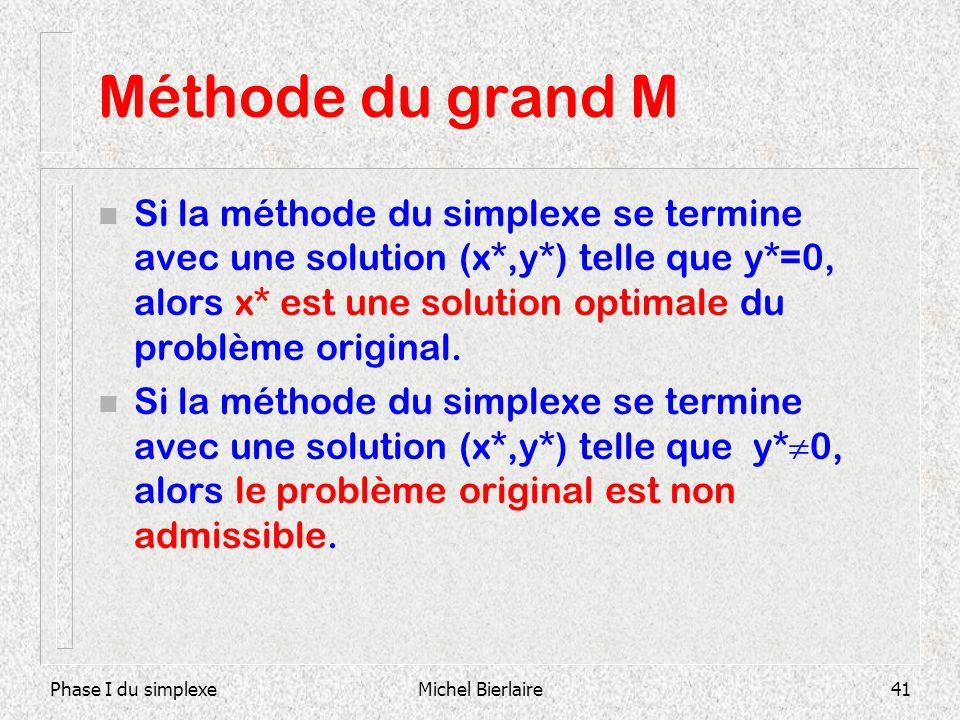 Méthode du grand M
