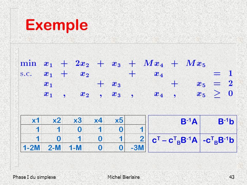 Exemple -cTBB-1b cT – cTBB-1A B-1b B-1A Phase I du simplexe