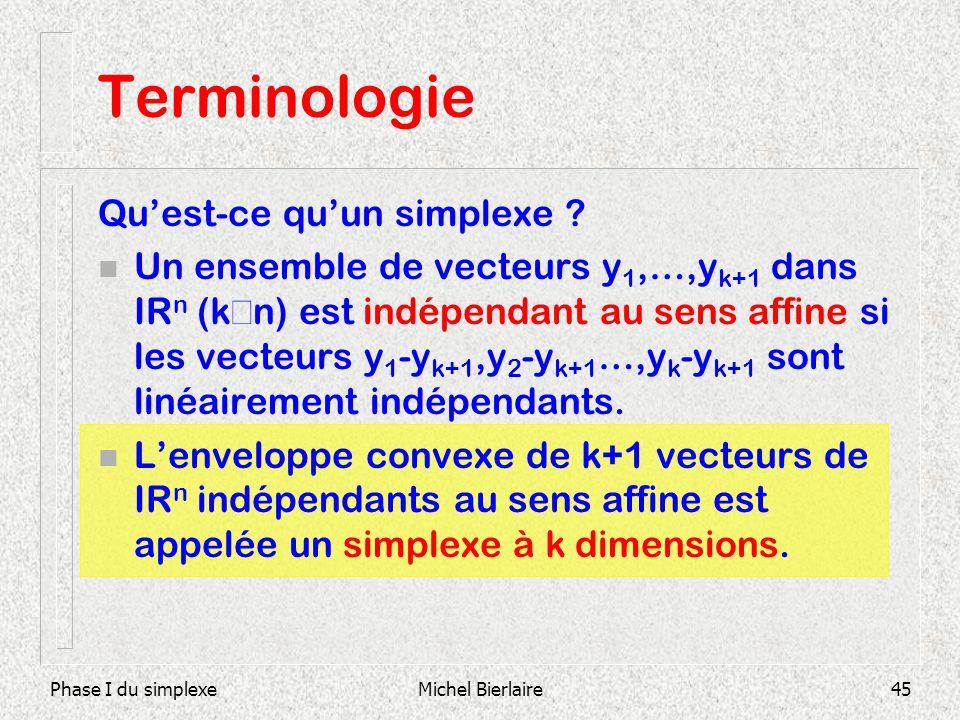 Terminologie Qu'est-ce qu'un simplexe