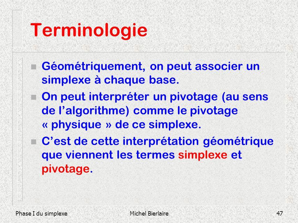 Terminologie Géométriquement, on peut associer un simplexe à chaque base.