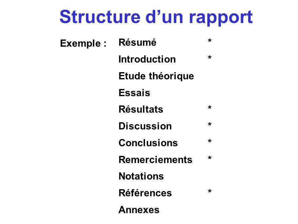 Structure d'un rapport