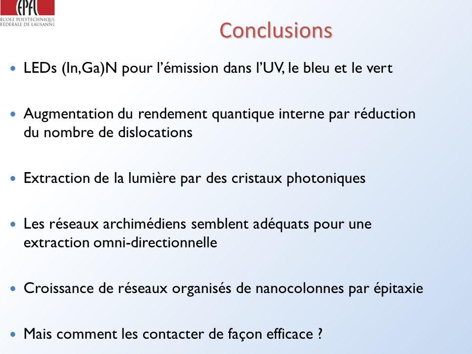 Conclusions LEDs (In,Ga)N pour l'émission dans l'UV, le bleu et le vert.