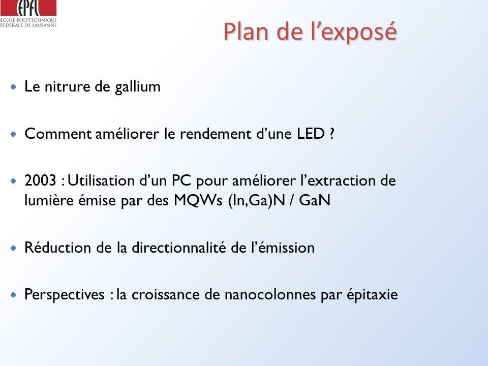 Plan de l'exposé Le nitrure de gallium