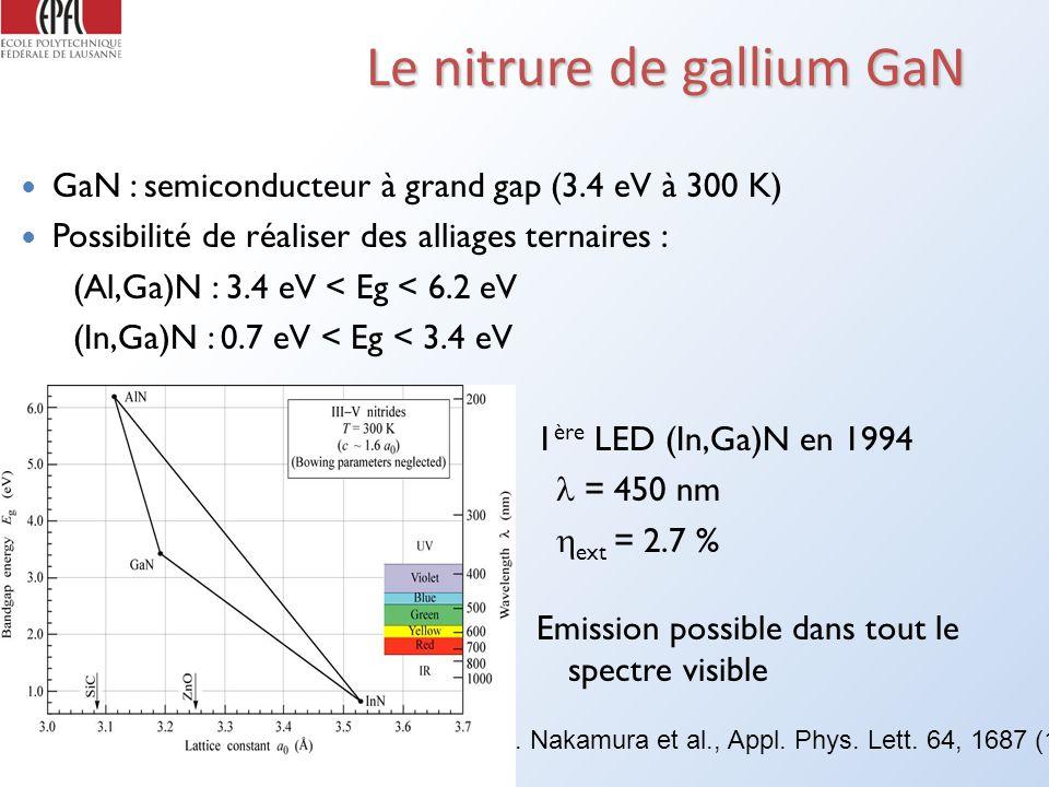 Le nitrure de gallium GaN