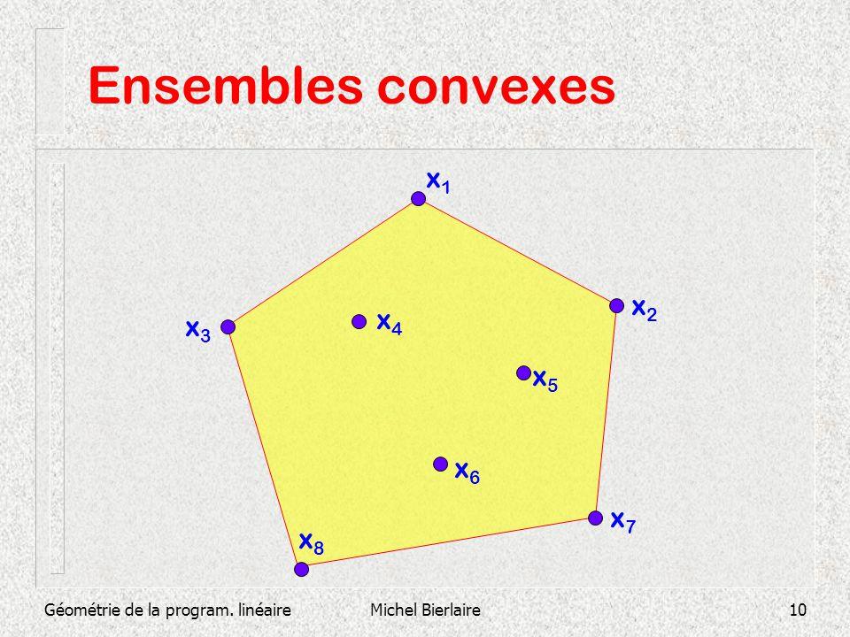 Ensembles convexes x1 x2 x4 x3 x5 x6 x7 x8