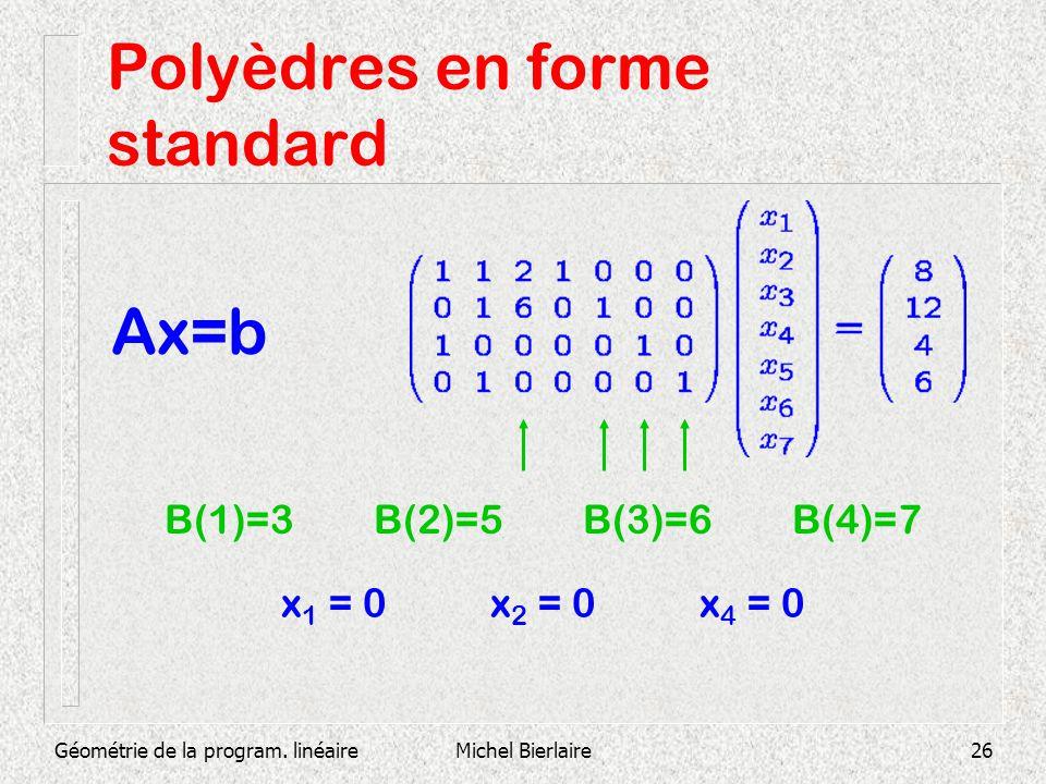 Polyèdres en forme standard