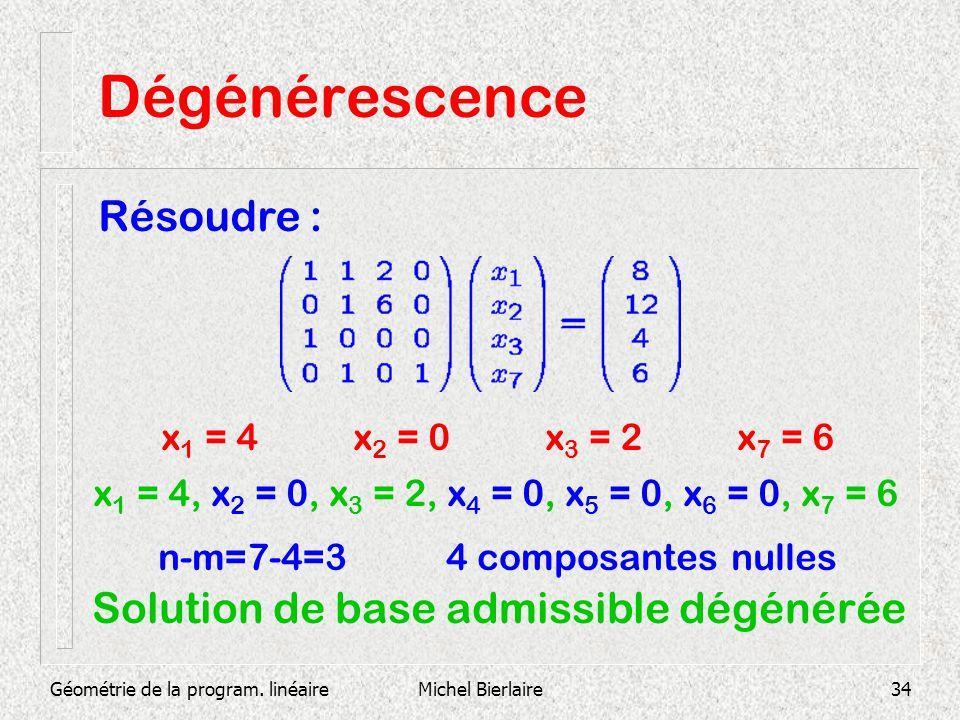 Dégénérescence Résoudre : Solution de base admissible dégénérée