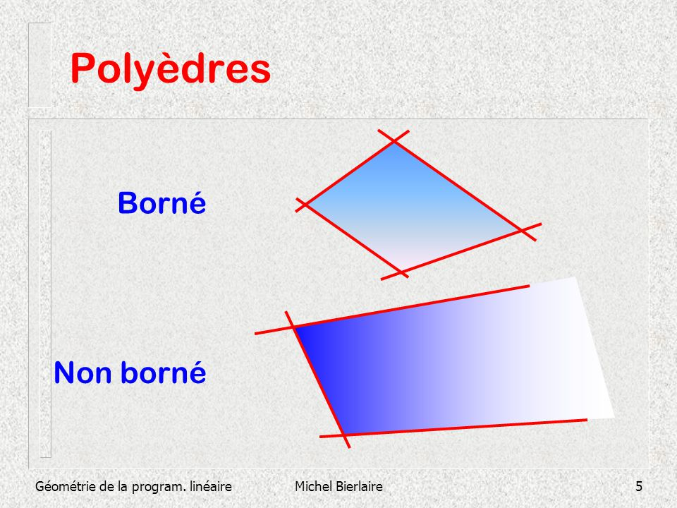 Polyèdres Borné Non borné Géométrie de la program. linéaire