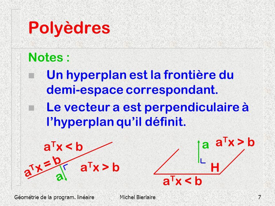 Polyèdres Notes : Un hyperplan est la frontière du demi-espace correspondant. Le vecteur a est perpendiculaire à l'hyperplan qu'il définit.