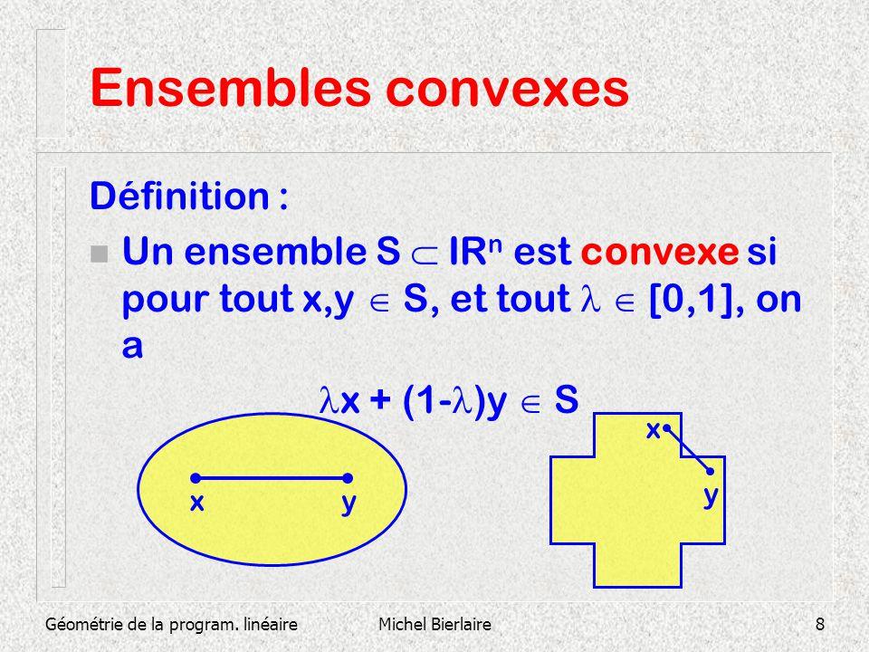 Ensembles convexes Définition :