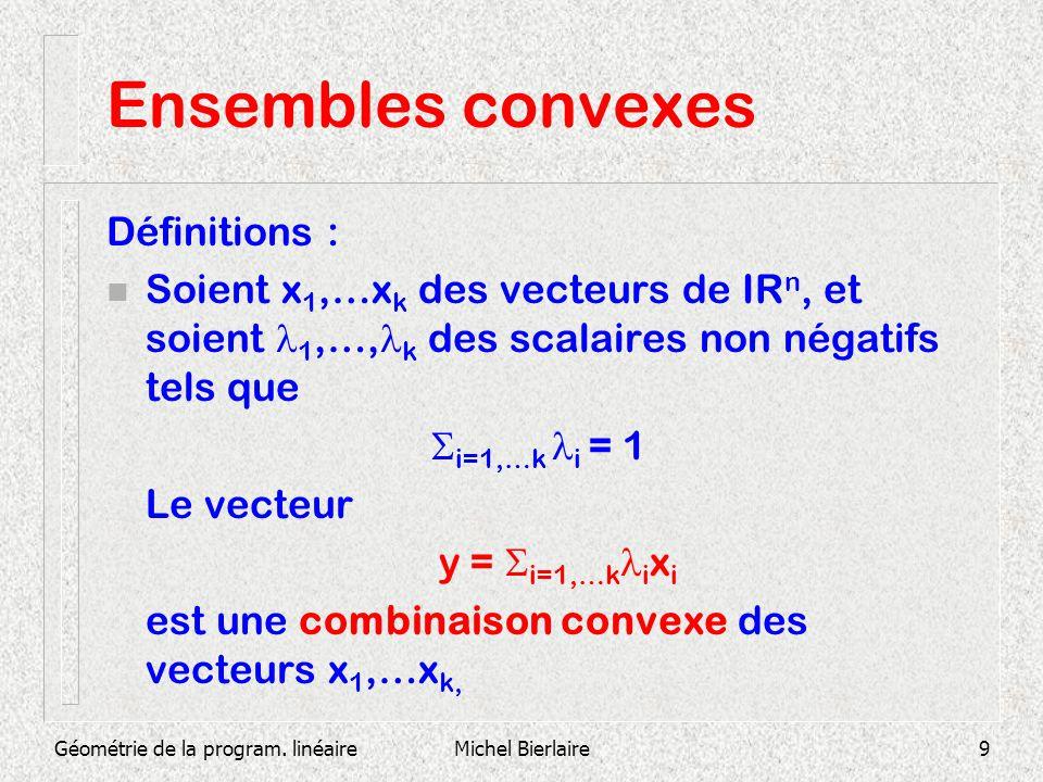 Ensembles convexes Définitions :