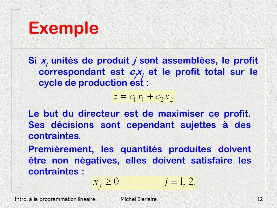 Exemple Si xj unités de produit j sont assemblées, le profit correspondant est cjxj et le profit total sur le cycle de production est :