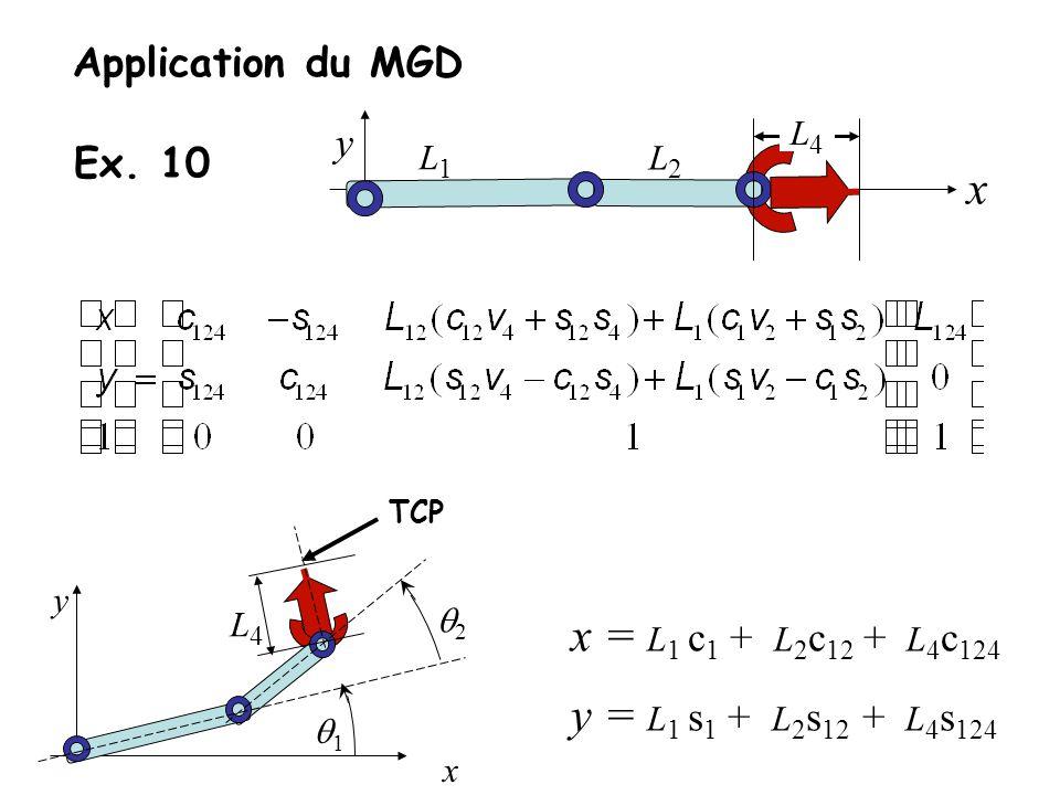 x x = L1 c1 + L2c12 + L4c124 y = L1 s1 + L2s12 + L4s124