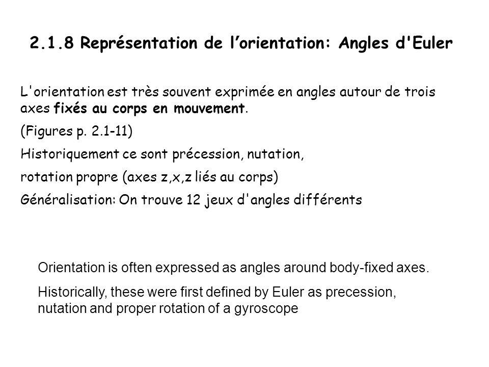 2.1.8 Représentation de l'orientation: Angles d Euler