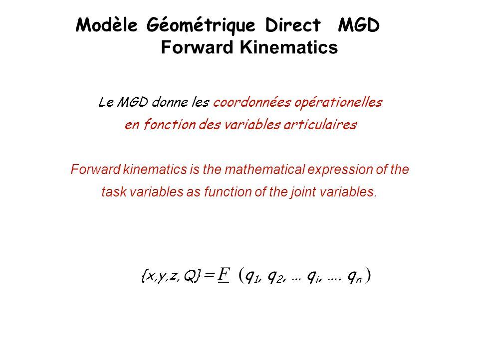 Modèle Géométrique Direct MGD Forward Kinematics