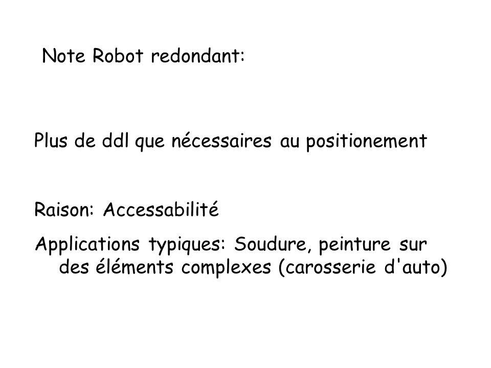 Note Robot redondant: Plus de ddl que nécessaires au positionement. Raison: Accessabilité.