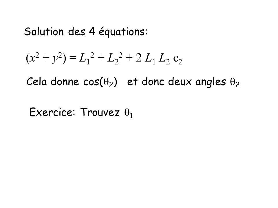 Solution des 4 équations: