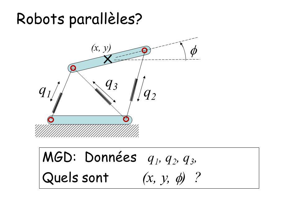 Robots parallèles q3 q1 q2 f MGD: Données q1, q2, q3,