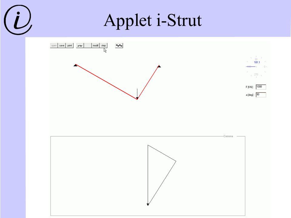 Applet i-Strut