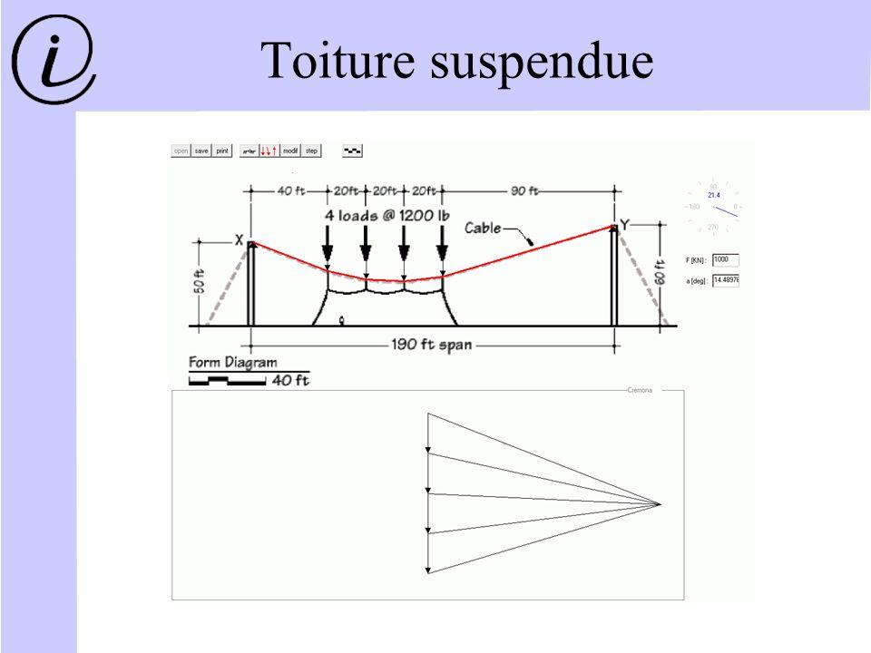 Toiture suspendue