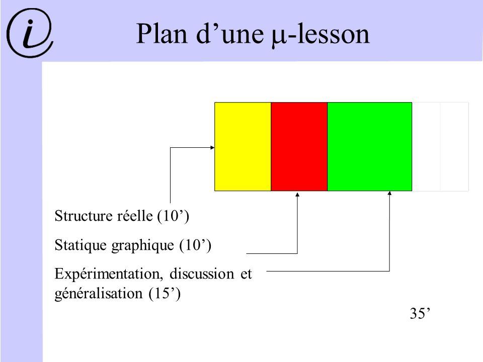 Plan d'une m-lesson Structure réelle (10') Statique graphique (10')