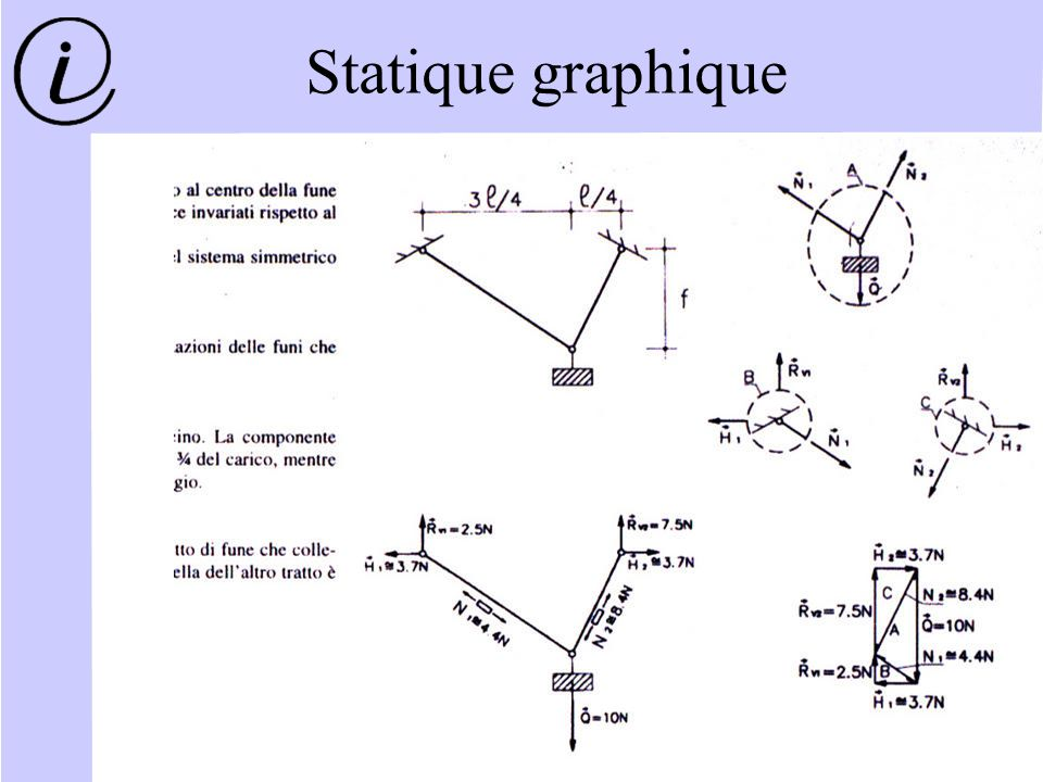 Statique graphique