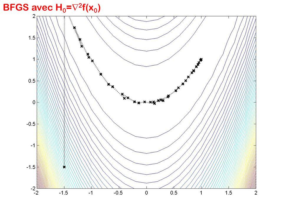 BFGS avec H0=2f(x0)