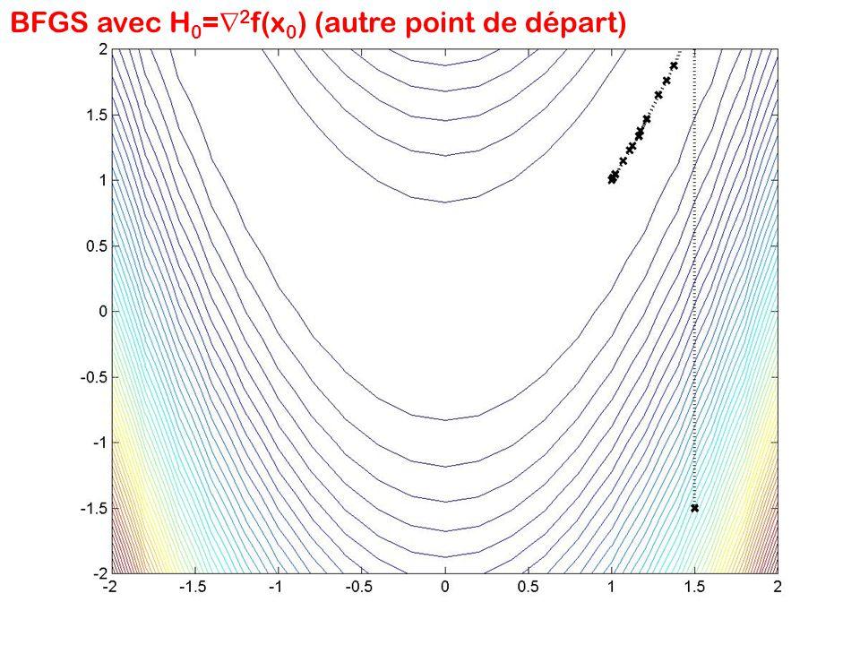 BFGS avec H0=2f(x0) (autre point de départ)